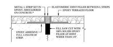Divider Strip - Joint